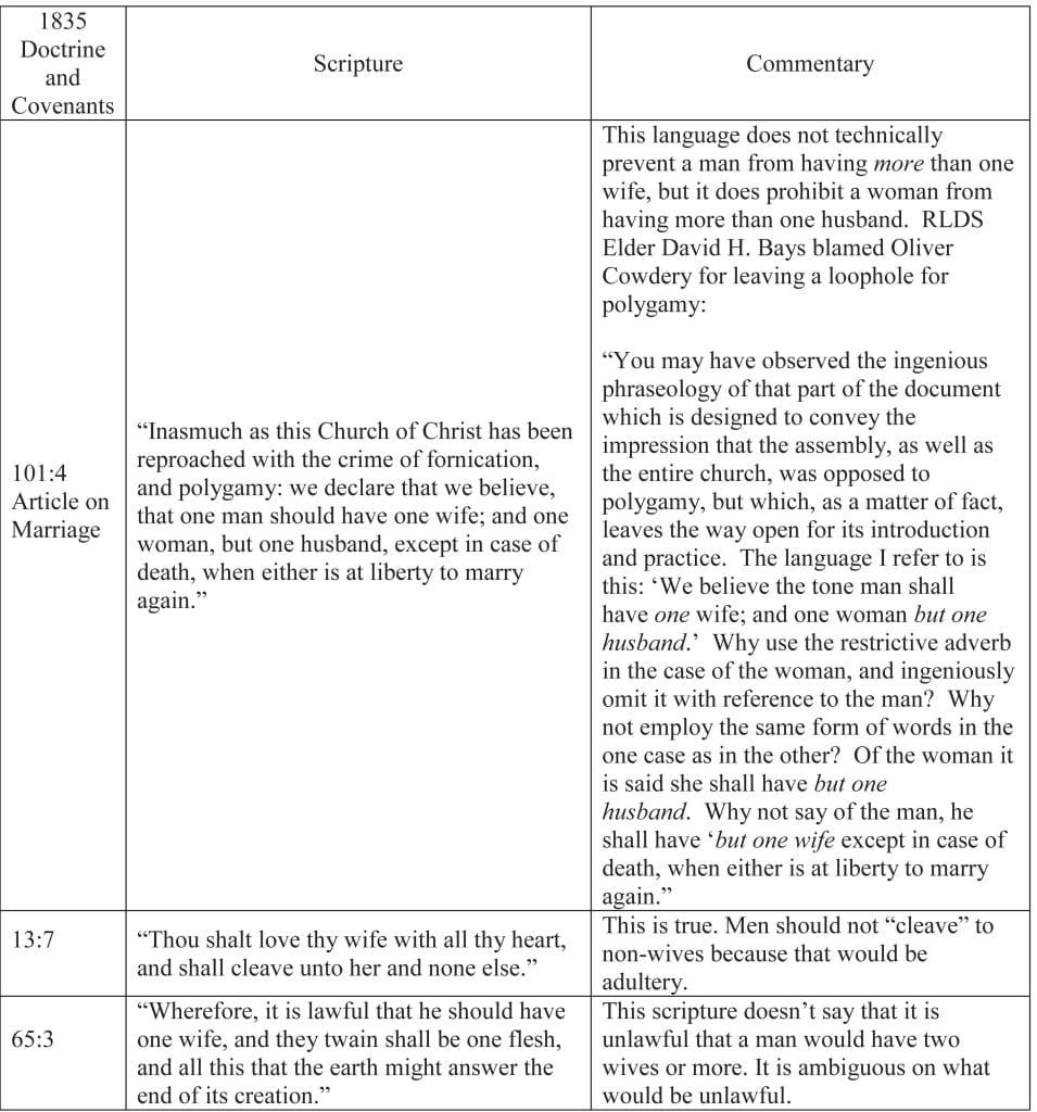 34 scriptures condemning polygamy-1